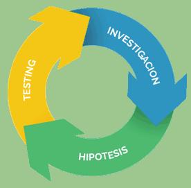 xpconversions - optimización de conversiones - proceso de optimización - buenos aires - argentina